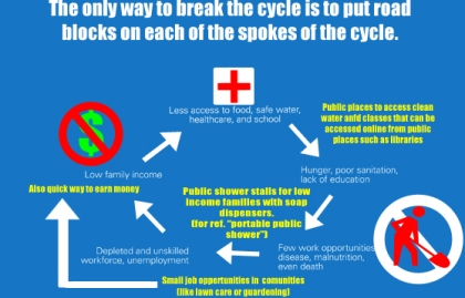fixed_poverty_cycle_edited_1