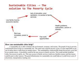 poverty_cycle (1)