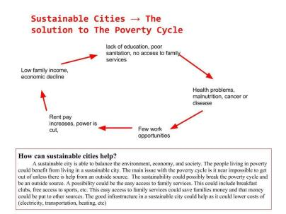 poverty_cycle (1)